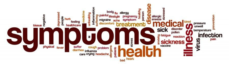 Common Symptoms of the Fear of Contracting a Disease - Symptoms Wordcloud Image